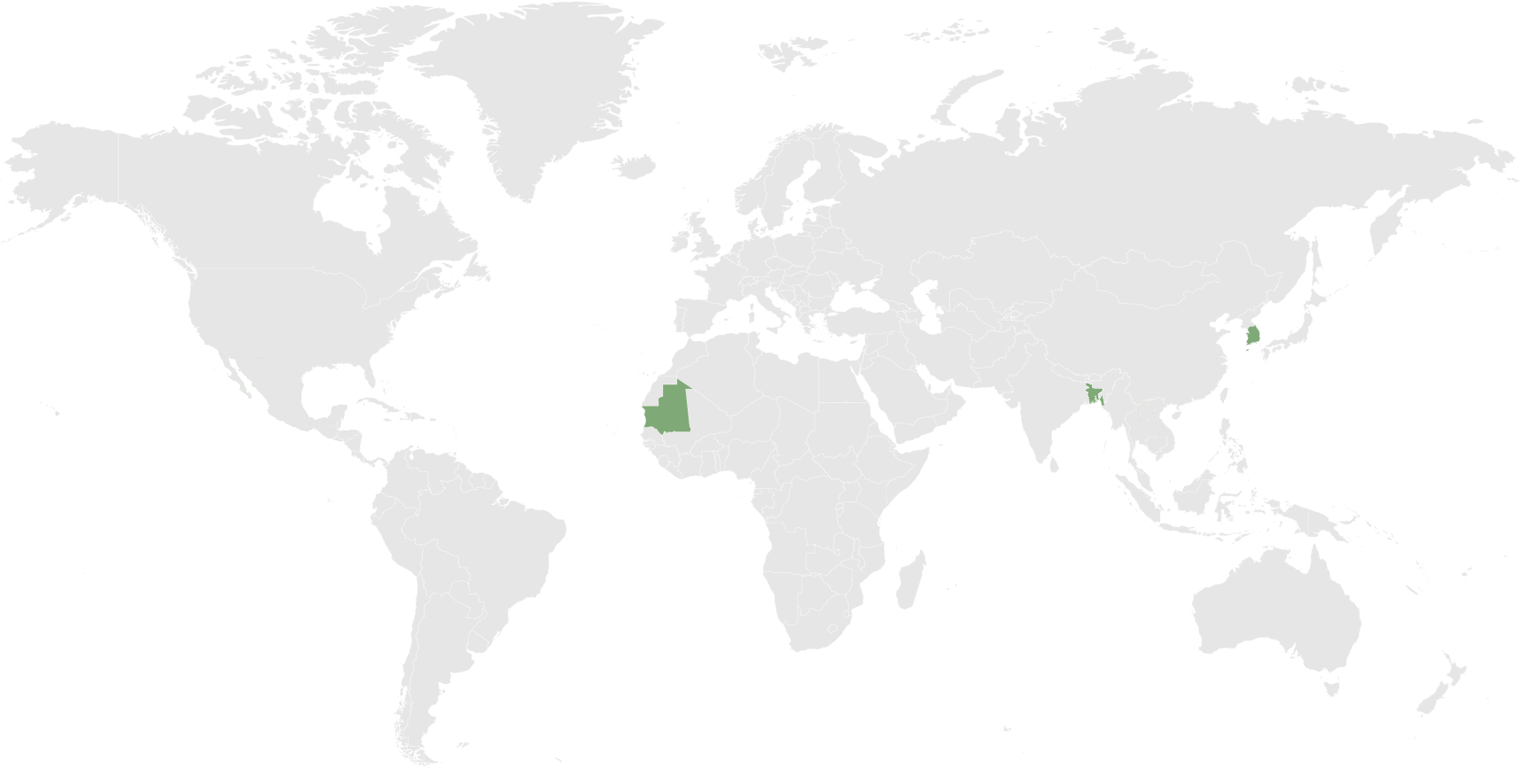 A.F. 2020